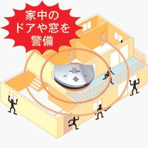 家一軒を丸ごと監視・スペースガード画像